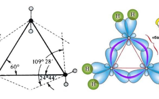 Общая формула циклоалканов
